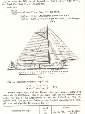"""Middendorf in """"Bemastung und Takelung der Schiffe (1903)"""